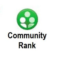 What is Google+ Community Rank?