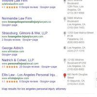 SEO Analysis of Los Angeles Personal Injury Attorneys  - January 2015