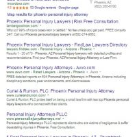 SEO Analysis of Phoenix AZ Personal Injury Attorneys – July 2015