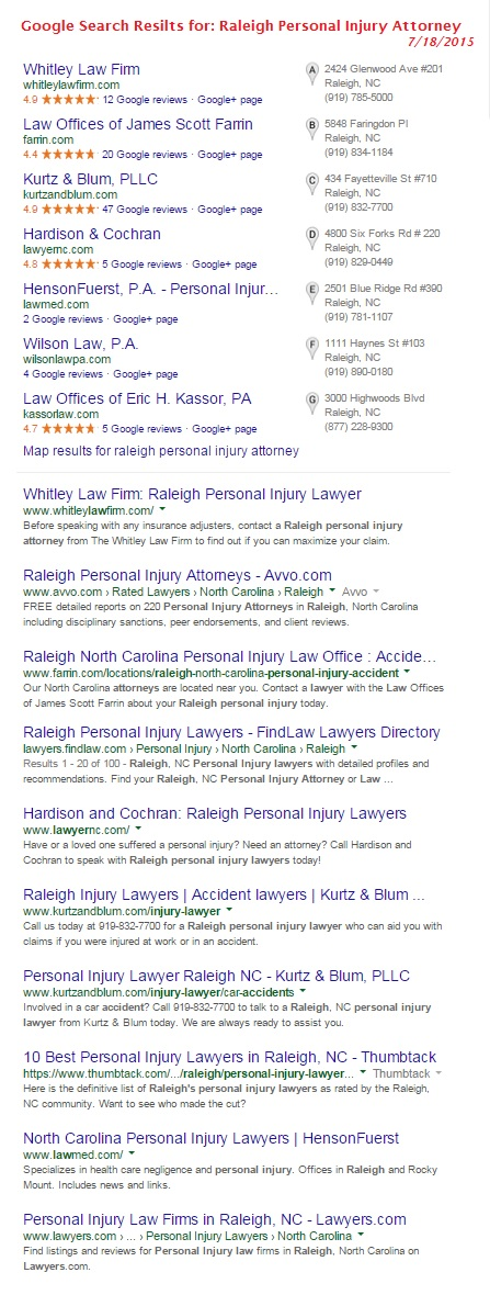 raleigh personal injury SERP