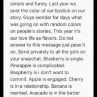 Snapchat Fruit Meanings - A Complete List
