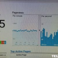 This Is What Viral Content Looks Like in Real Time Google Analytics