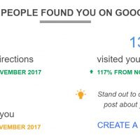 "Google My Business ""people who called you"" and Performance Reports Wrong"