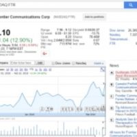 What Happened to Google Finance? 2018 Change Upsets Users