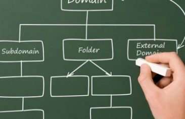 Do Subdomains Inherit the SEO Authority of the Root Domain?