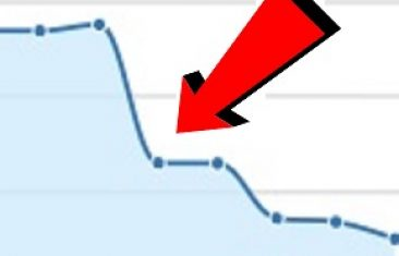 """High """"Domain Authority"""" Websites Crushed In Google Search Results After Medic Update"""