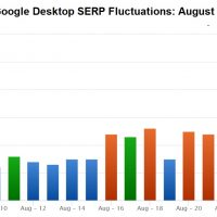 August 2019 Google Algorithm Update