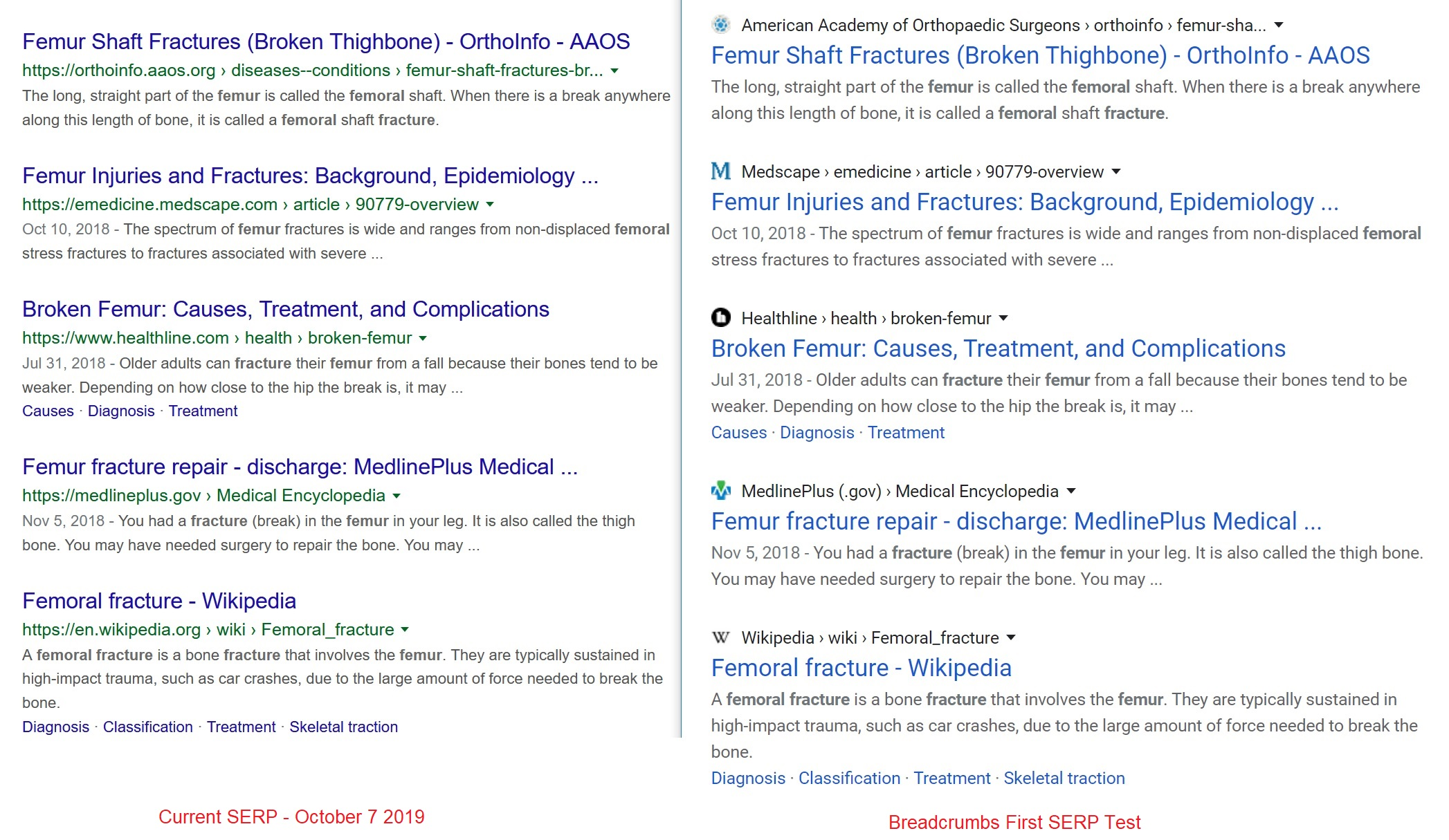 Screenshot of google search result test breadcrumbs-first